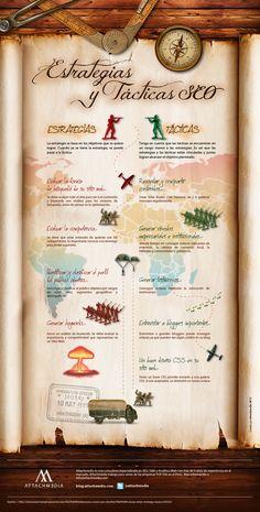 Infografía en español de estrategias y tácticas de SEO. Muy fácil de entender.
