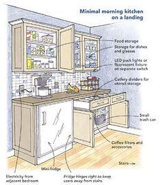 Designing a Morning Kitchen
