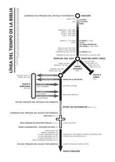 A diagram of the city of Jerusalem, rebuilt under Ezra and