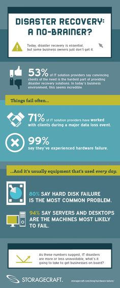 Amazing Data Recovery infographic