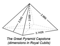 When you look up at the Great Pyramid, it's apex is missing. It is flap topped and not pointed like a pyramid should be. Usually, when a pyramid was constructed, the top part, or capstone (also called top-stone), was the last thing to be placed on it. It was considered the most important part of …