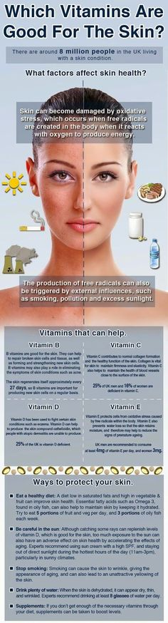 Do you know which vitamins are good for the skin and other steps you can take to protect you skin from damage? http://www.youravon.com/ljohannesantana