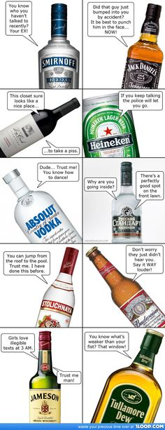 What your alcohol says to you...