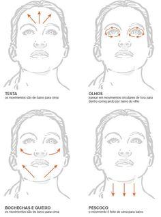 Portal da Vaidade: Aplicação Correta de Cremes Faciais