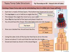 topsy turvy cake construction