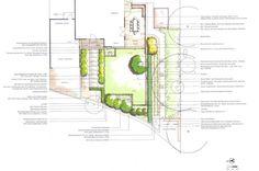 Master Plan für einen Familiengarten am Ammersee
