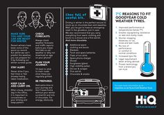 Is your car ready for winter? Winter Tyres, Car, Tips, How To Make, Automobile, Autos, Cars, Counseling