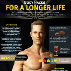 Here is an interesting graph that shows basic tricks for living a longer, healthier, and happier life. What tricks have you discovered that have worked for you?