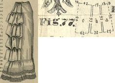 Tygodnik Mód 1882.: Petticoat with bustle ruffles.