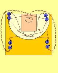 Sale On Basketball Shorts New York Basketball, Indoor Basketball Court, Basketball Plays, Basketball Workouts, Basketball Shooting, Basketball Drills, Basketball Coach, Basketball Shoes, Baskets