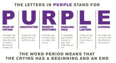 Image result for The period of PURPLE crying poster