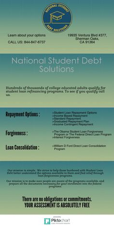 Student loan forgiveness and loan discharge program under Obama ...