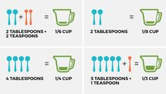 This Nifty Chart Will Help You With All The Teaspoon, Tablespoon And Other Cooking Conversions You Need