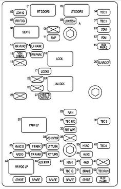 Interior fuse box diagram: Chevrolet TrailBlazer (2002
