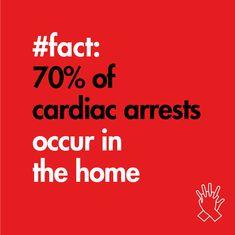 Hands Only CPR   NewYork-Presbyterian