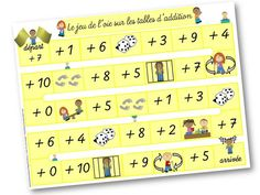 les tables d'addition