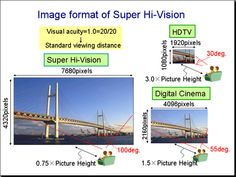 """The innovation of television also led to more improved technology. In 1981, NHK (Japan Broadcasting Corporation) engineers demonstrated analog high definition television, calling it """"Hi-Vision"""". This was a significant advance because it presented a higher resolution, image, sharper color, and better audio."""