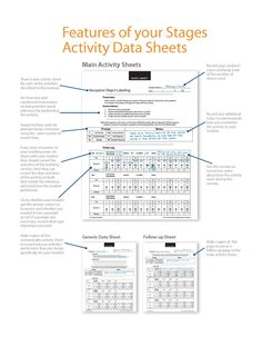 This is an example of a detailed ABC data collection sheet
