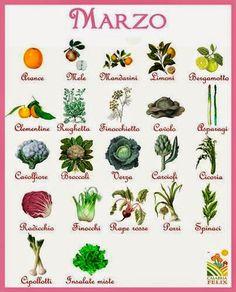 Frutta e verdura di stagione: MARZO.