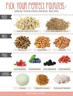 Pick Your Pairings: Make Your Own Muesli Recipe. Omit oats and sugars to make grain free/sugar free for wheat belly. Vegetarian Recipes, Cooking Recipes, Healthy Recipes, Breakfast Time, Breakfast Recipes, Fitness Workouts, Healthy Snacks, Healthy Eating, Healthy Cereal