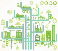 Christian A. Estay-Niculcar: Smart City: un nuevo negocio camino a las macrociu...