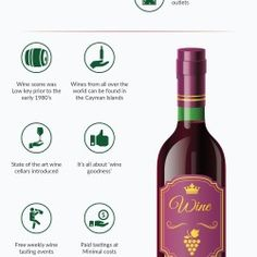 Cayman Islands Wine Culture Infographics. Grand Old House meticulously assembled wine collection offers more than 800 selections with over 15,000 bottle...