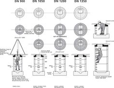 Ancient Sewer Systems - Google Search