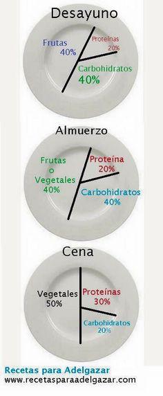 Tips de alimentación