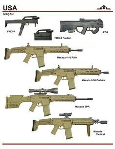 Magpul Masada Series - Now the Remington/Bushmaster ACR