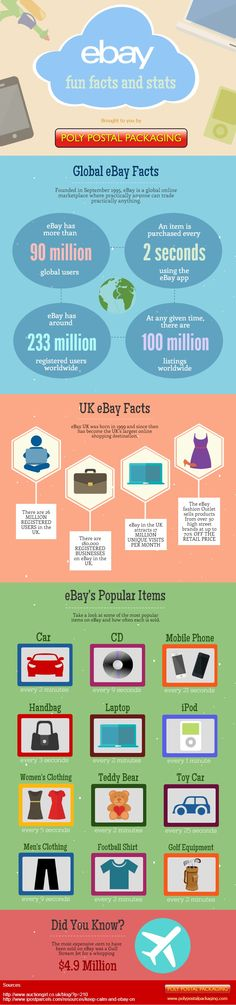 eBay: Fun Facts And Statistics #infographic #Facts #Shopping #eBay