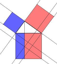 pythagora011.gif