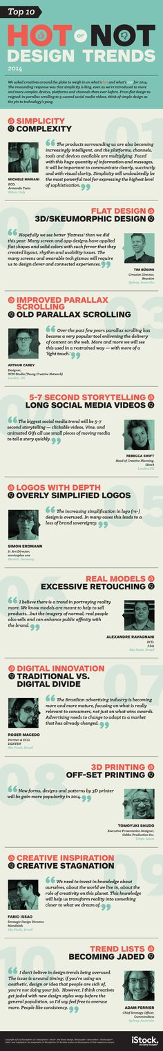 Top 10 Hot or Not #Design Trends 2014 | #infographic repinned by @Piktochart