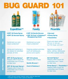 its that time of year again, tip to stock up on bug guard!! www.youravon.com/adavis8888