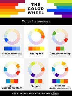ICI Dulux Color Wheel,Dulux Paint Colour Chart,Akzo Nobel ...