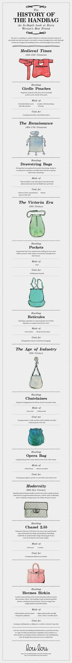 Unique Infographic Design, The History Of The Handbag #Infographic #Design (http://www.pinterest.com/aldenchong/)