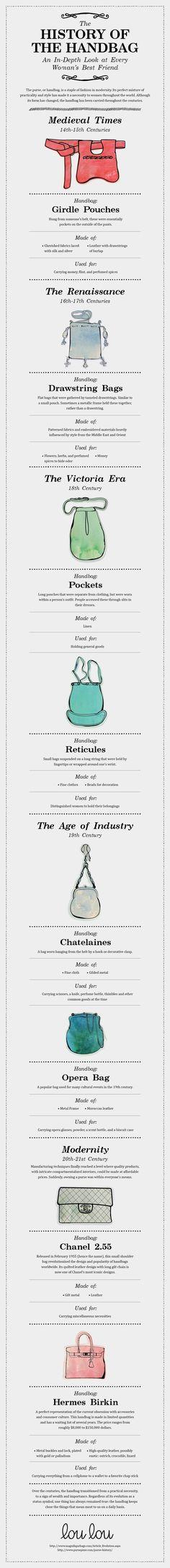 The History of the Handbag   #infographic #Handbag #LifeStyle #History