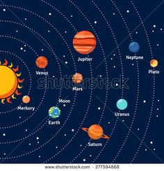 Buy Solar System Orbits And Planets Background by macrovector on GraphicRiver. Solar system with sun orbits and planets on dark blue background vector illustration. Editable EPS and Render in JPG . Solar System Projects For Kids, Solar System Poster, Space Solar System, Solar System Crafts, Solar System Planets, Solar System Model, Solar System Images, Solar System Clipart, Illustrator Design