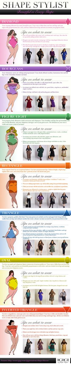 Learn your unique shape, select the best styles that flatter your figure & tips on what to wear for your body type. What a great chart that not only provides reference but pay tribute to all the beautiful women that come in all shapes and sizes.