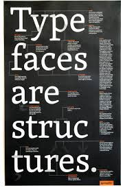 Image result for type faces