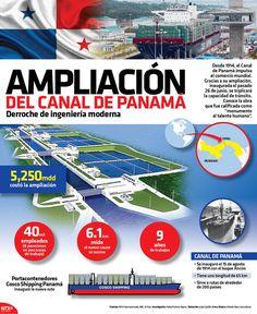 La Ampliación del Canal de Panamá ha sido calificada como un monumento al talento humano. #Infographic