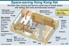 serviced micro apartment hong kong - Google Search