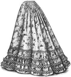 1890s Under Dress