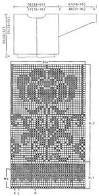 Bildergebnis für solveig hisdal pattern chart