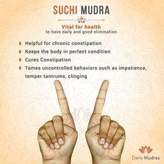Pin on Mudras Acupressure Treatment, Acupressure Points, Acupuncture, Kundalini Yoga, Yoga Meditation, Healing Meditation, Pranayama, Hand Mudras, Les Chakras