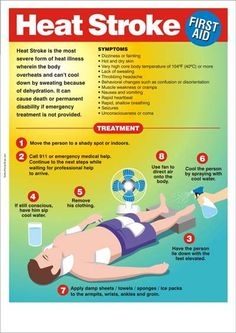 What to do in case of a Heat Stroke, the most severe form of heat illness wherein the body overheats and can't cool down by sweating because of dehydration. Save this pin to use this information in case of a Heat Stroke #heat #stroke #emergencies