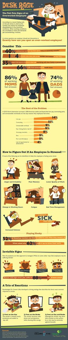 #infographic: Job stress #1 reason for employee dissatisfaction for US workforce