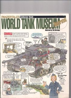 WORLD TANK MUSEUM ILLUSTRATED.