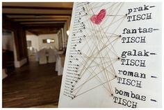 Sitzplan Hochzeit, seating plan, Rahmen, Staffelei, Tischkarten, Tischnummern, Tischnamen, Tischbezeichnung www.weddinghelfer.de