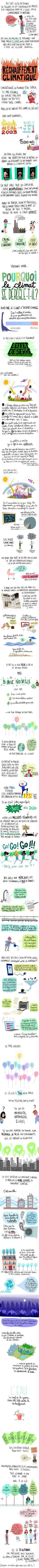 [Infographie] Comprendre le Changement Climatique avec Pénélope Bagieu