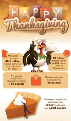 One highlight of the Thanksgiving Day in the United States, other than dinner of course, is the pro football game that is broadcasted every year.  #Thanksgiving #Infographics #Football #Games #US